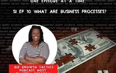 10: What Is A Business Process?